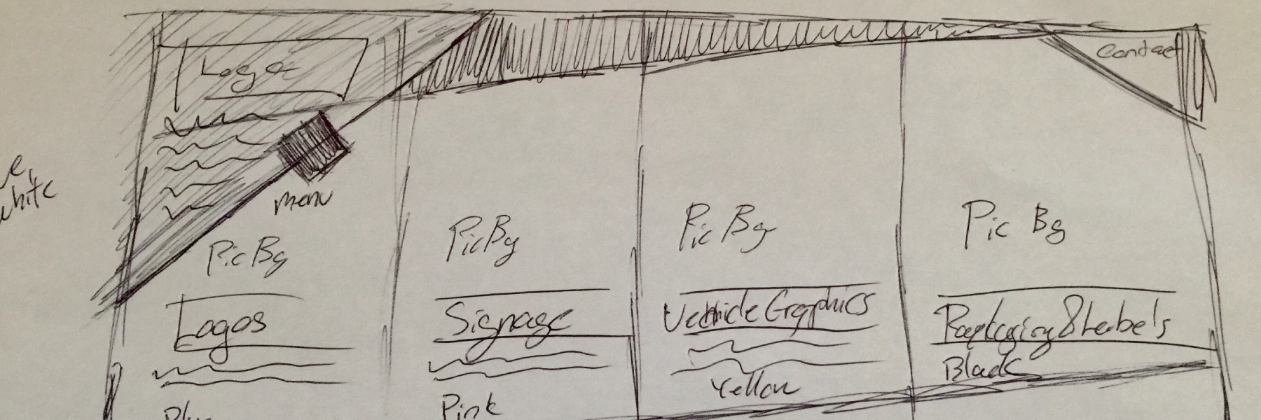 Picture showing the wireframe sketches we did for Visual Concepts website